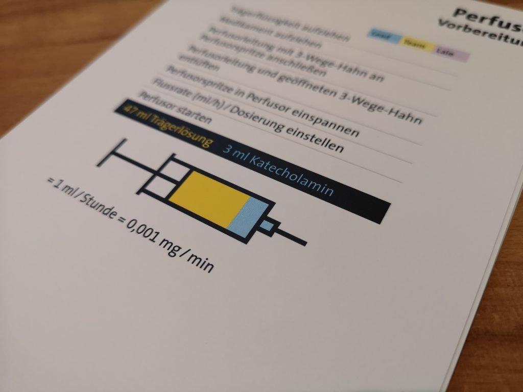 Grafische Darstellung in den Checklisten